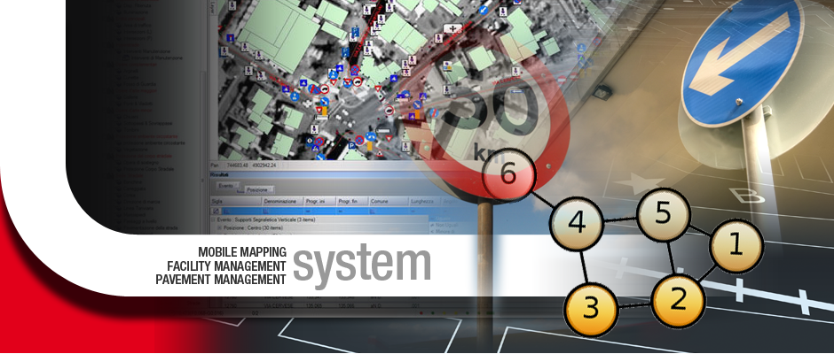 Road-SIT AM:The Road information System for the Asset Management