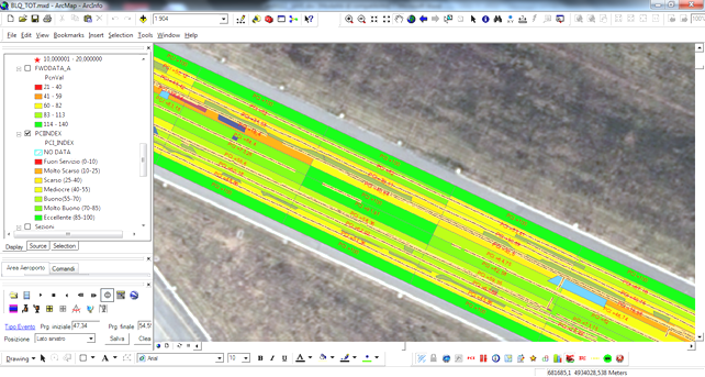 Pavement Condition Index per Aeroporti